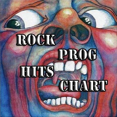 Logo Rgm Rock Prog Hits Chart Radio Gioiosa Marina