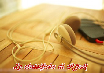 le classifiche di radio gioiosa marina rgm